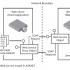 如何撰寫 API 所需具備的知識
